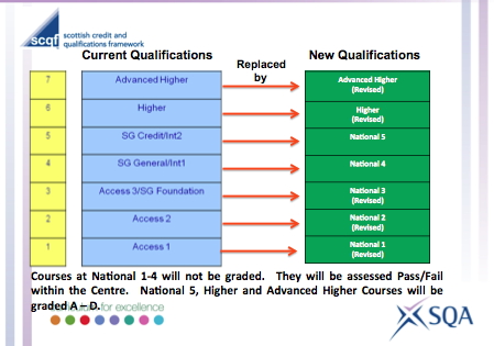 qualifying assessment The qualifying assessment program (qap) must include a methodology for ensuring that applicants have demonstrated to the satisfaction of the program's assessors a substantial level of experience as a mediator the qap must include clearly identified criteria on this requirement.